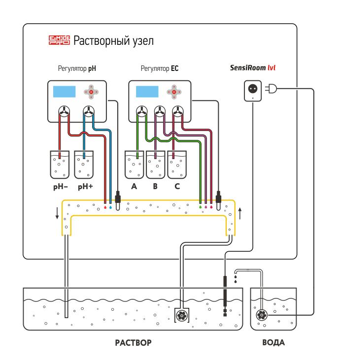 Схема подключения контроллеров для гидропоники